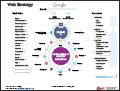 Web_Strategy-1